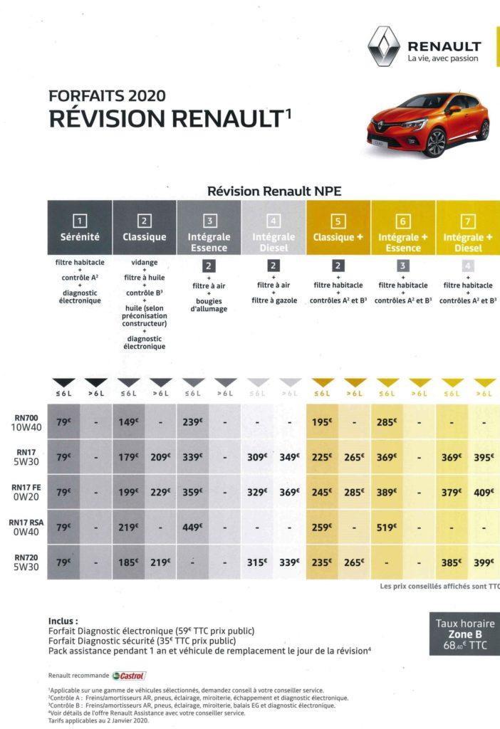 Révision Entretien Renault