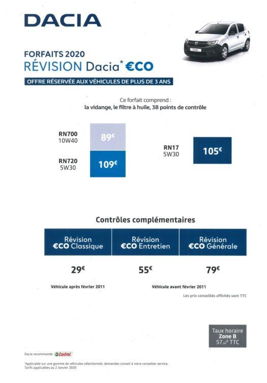 Révision Eco